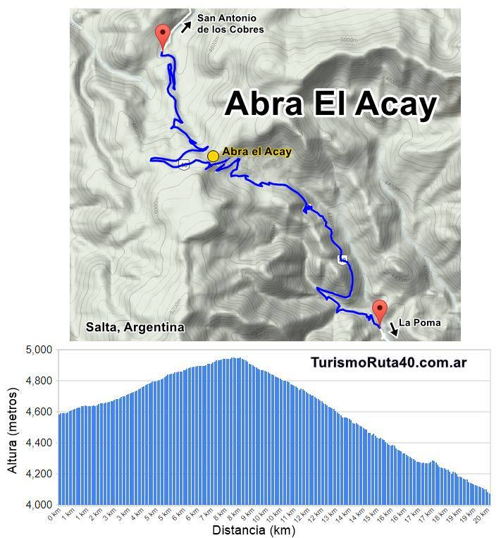 Map showing the Abra El Acay, Salta
